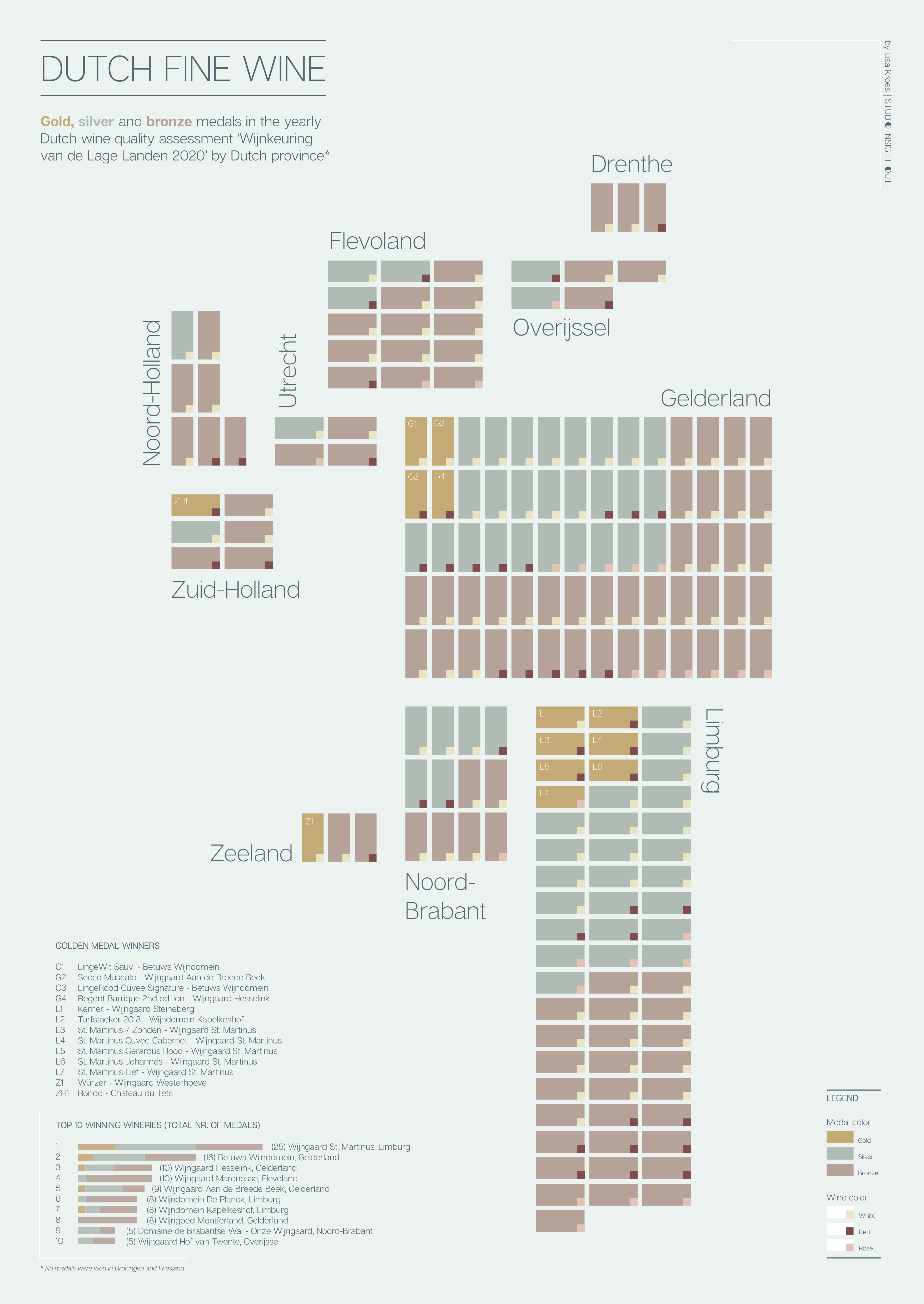 Nederlandse wijnen – Data Visualisatie Challenge